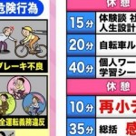 6月1日から自転車の取り締まりが厳しくなります。【自転車運転者講習制度】